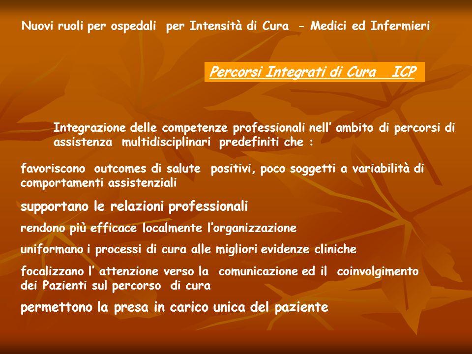 Percorsi Integrati di Cura ICP