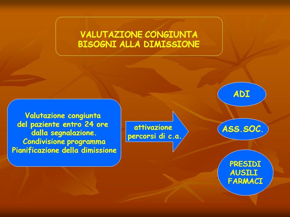 VALUTAZIONE CONGIUNTA BISOGNI ALLA DIMISSIONE ADI ASS.SOC.