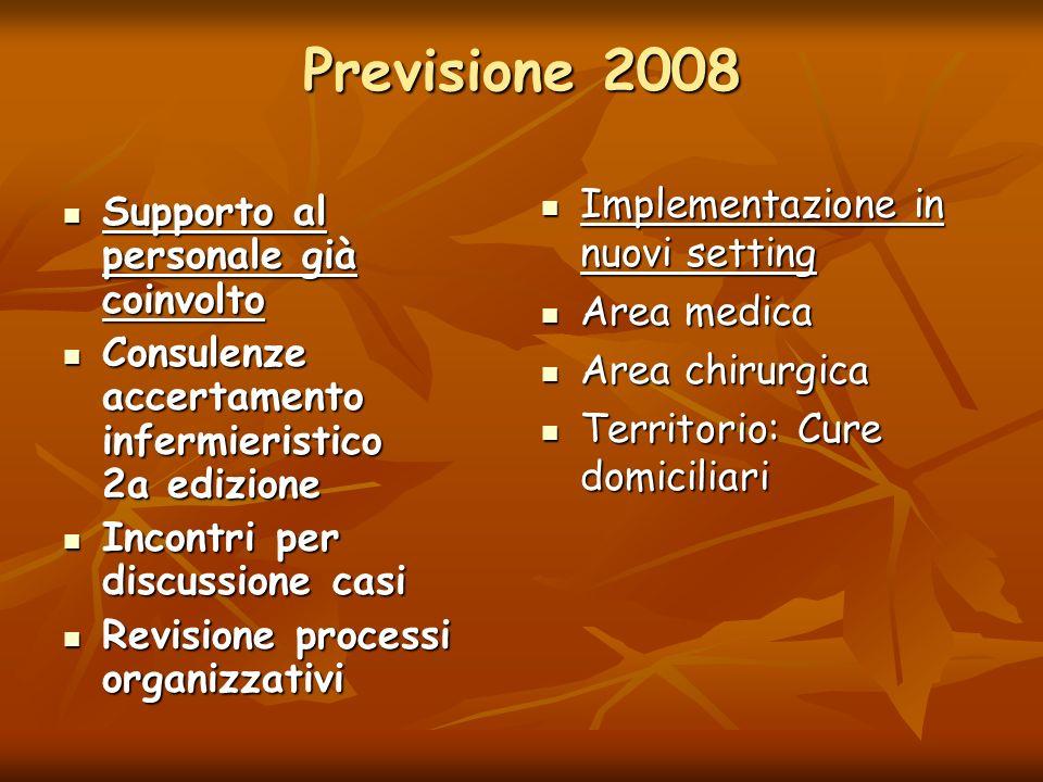 Previsione 2008 Implementazione in nuovi setting Area medica