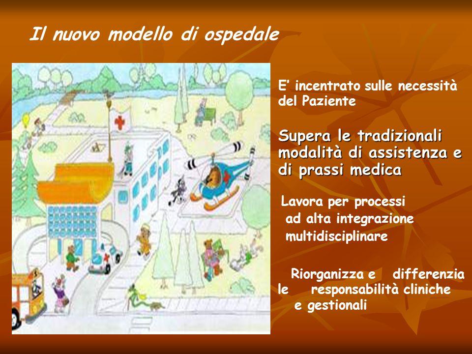 Il nuovo modello di ospedale