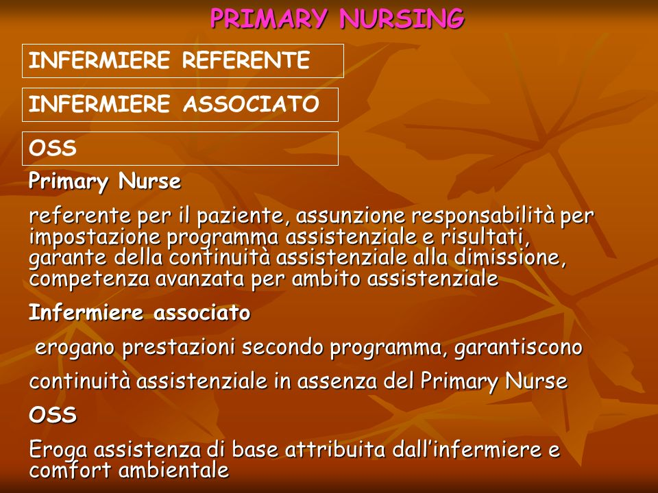 PRIMARY NURSING INFERMIERE REFERENTE INFERMIERE ASSOCIATO OSS