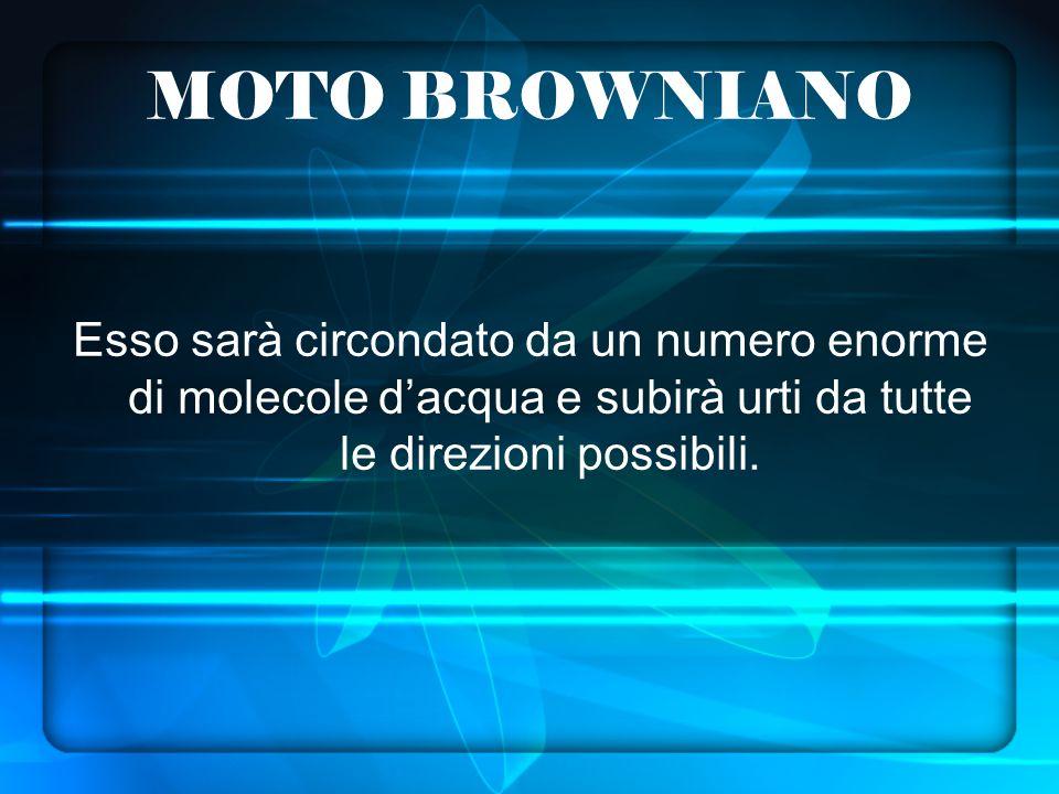 MOTO BROWNIANO Esso sarà circondato da un numero enorme di molecole d'acqua e subirà urti da tutte le direzioni possibili.