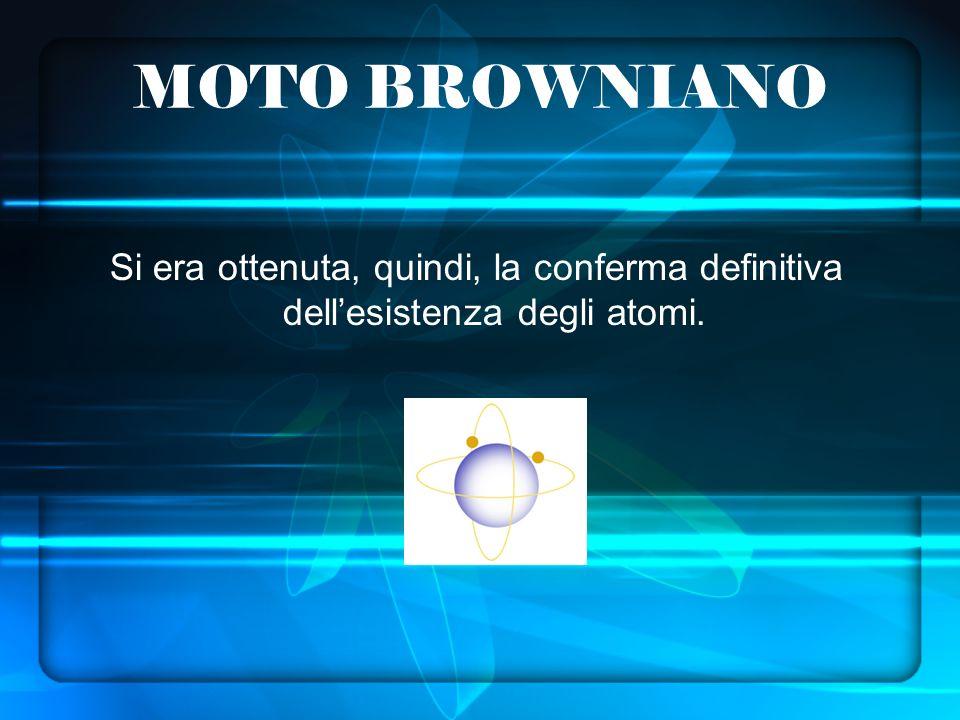 MOTO BROWNIANO Si era ottenuta, quindi, la conferma definitiva dell'esistenza degli atomi.