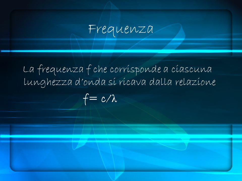 Frequenza La frequenza f che corrisponde a ciascuna lunghezza d'onda si ricava dalla relazione.