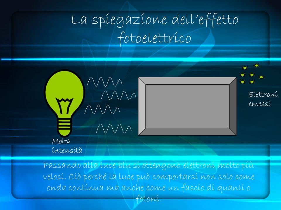 La spiegazione dell'effetto fotoelettrico