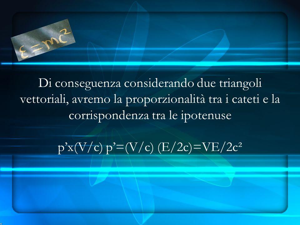 Di conseguenza considerando due triangoli vettoriali, avremo la proporzionalità tra i cateti e la corrispondenza tra le ipotenuse p'x(V/c) p'=(V/c) (E/2c)=VE/2c²