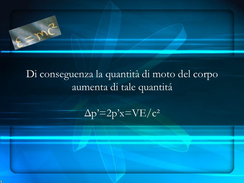 Di conseguenza la quantità di moto del corpo aumenta di tale quantitá Δp'=2p'x=VE/c²