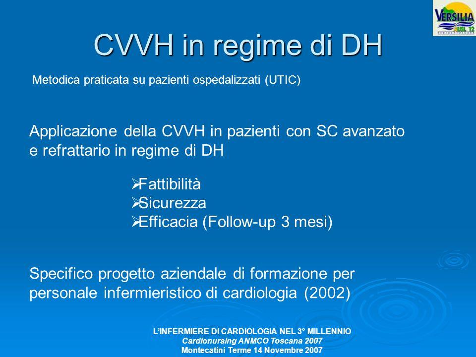 CVVH in regime di DH Metodica praticata su pazienti ospedalizzati (UTIC)