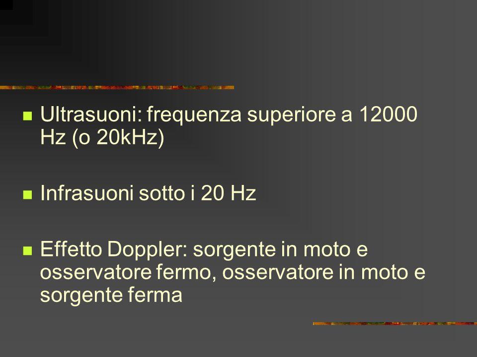 Ultrasuoni: frequenza superiore a 12000 Hz (o 20kHz)