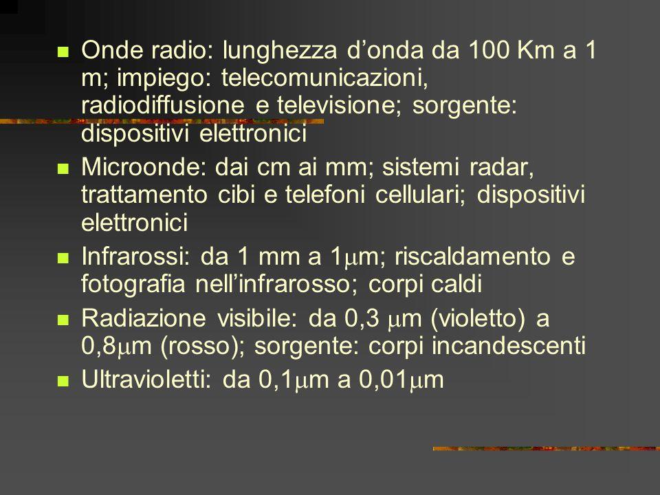 Onde radio: lunghezza d'onda da 100 Km a 1 m; impiego: telecomunicazioni, radiodiffusione e televisione; sorgente: dispositivi elettronici