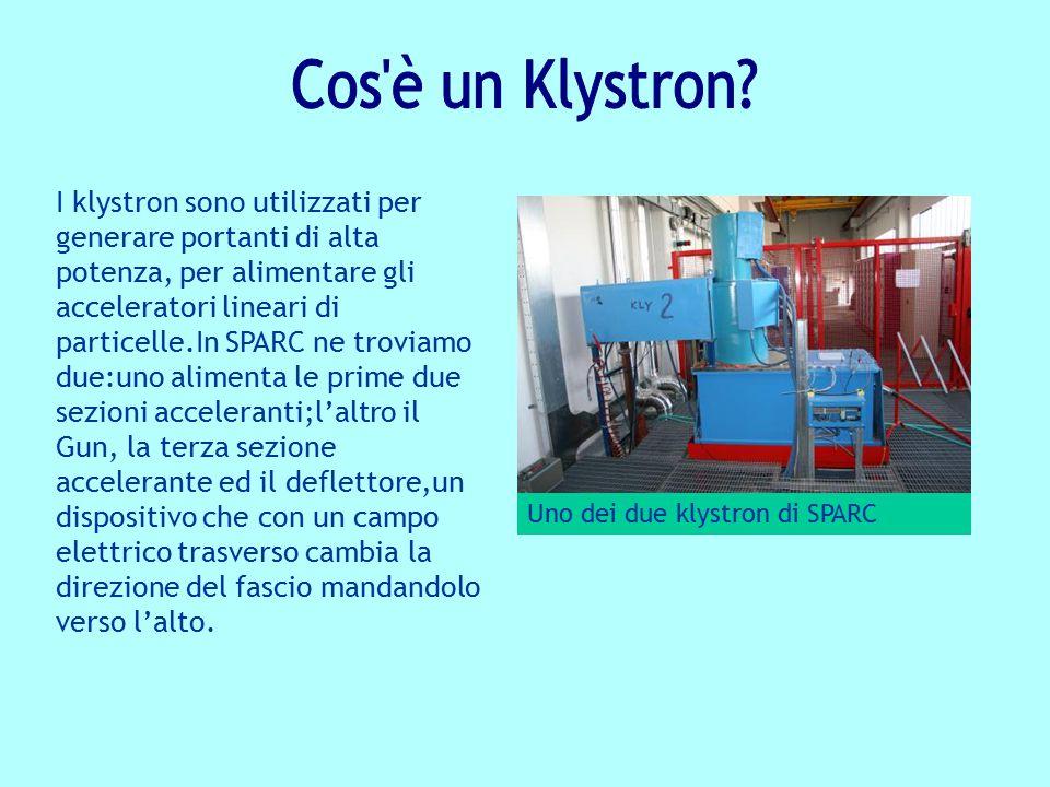 Cos è un Klystron