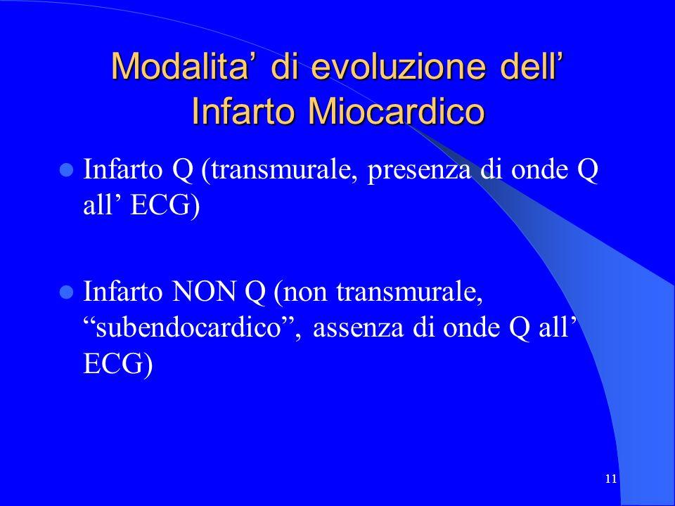 Modalita' di evoluzione dell' Infarto Miocardico