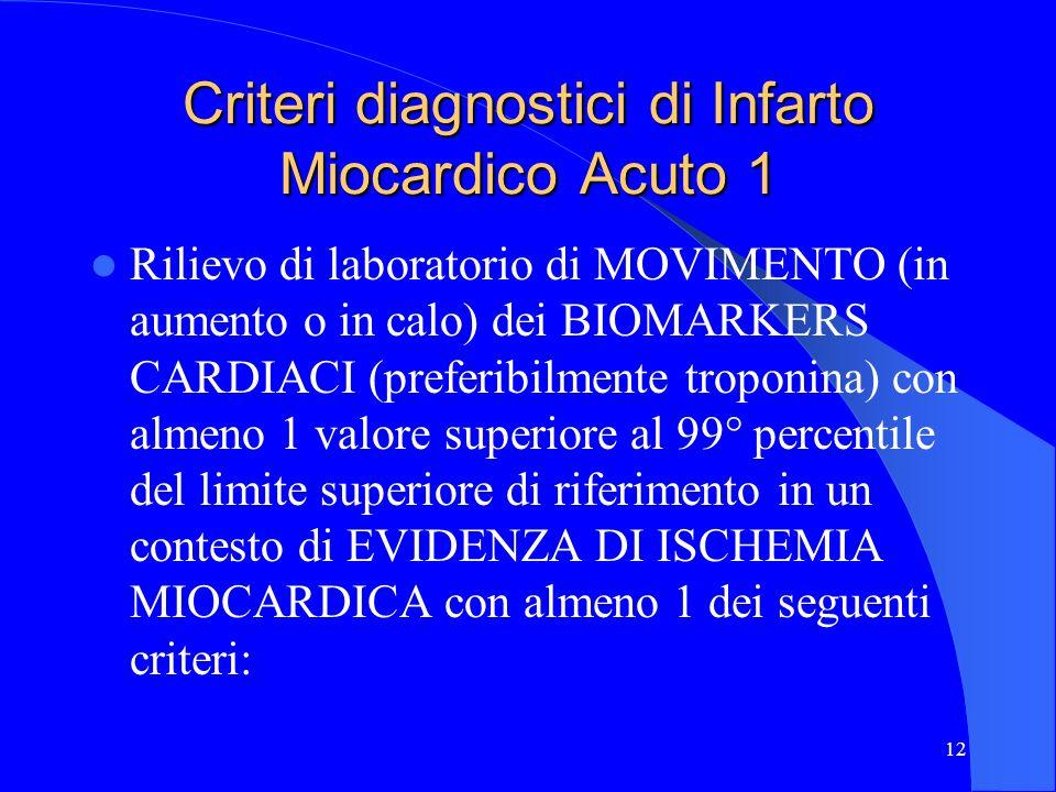 Criteri diagnostici di Infarto Miocardico Acuto 1