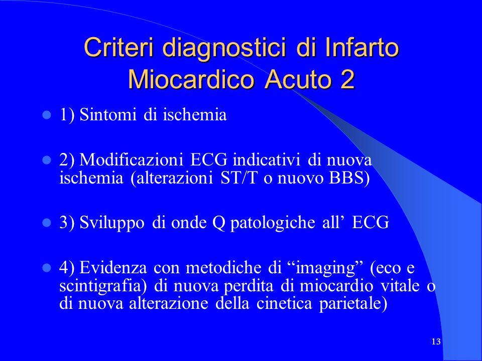 Criteri diagnostici di Infarto Miocardico Acuto 2