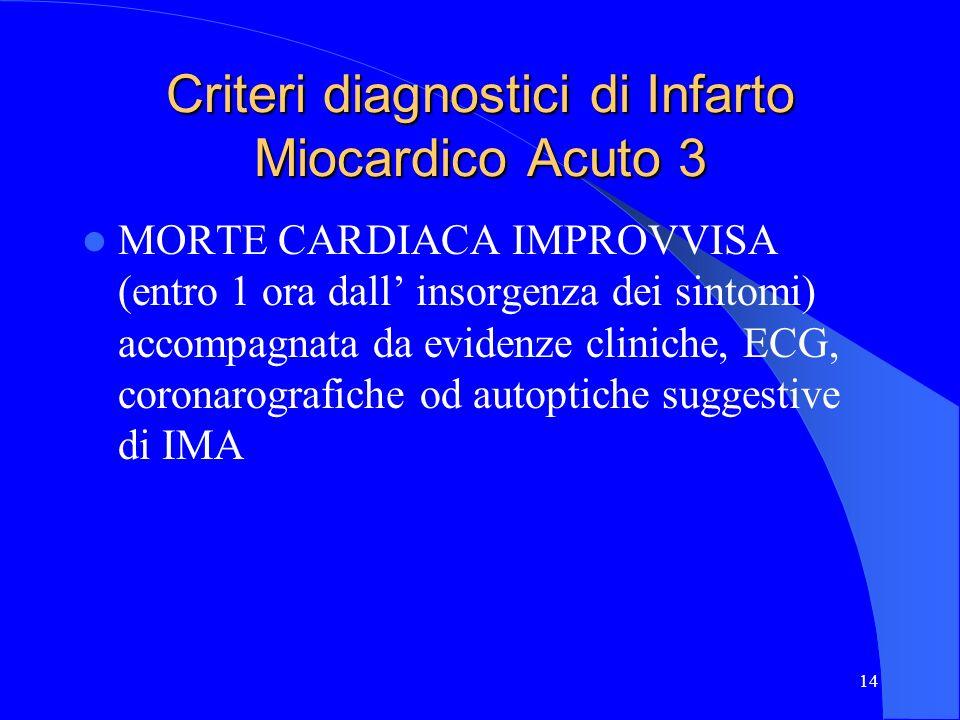 Criteri diagnostici di Infarto Miocardico Acuto 3