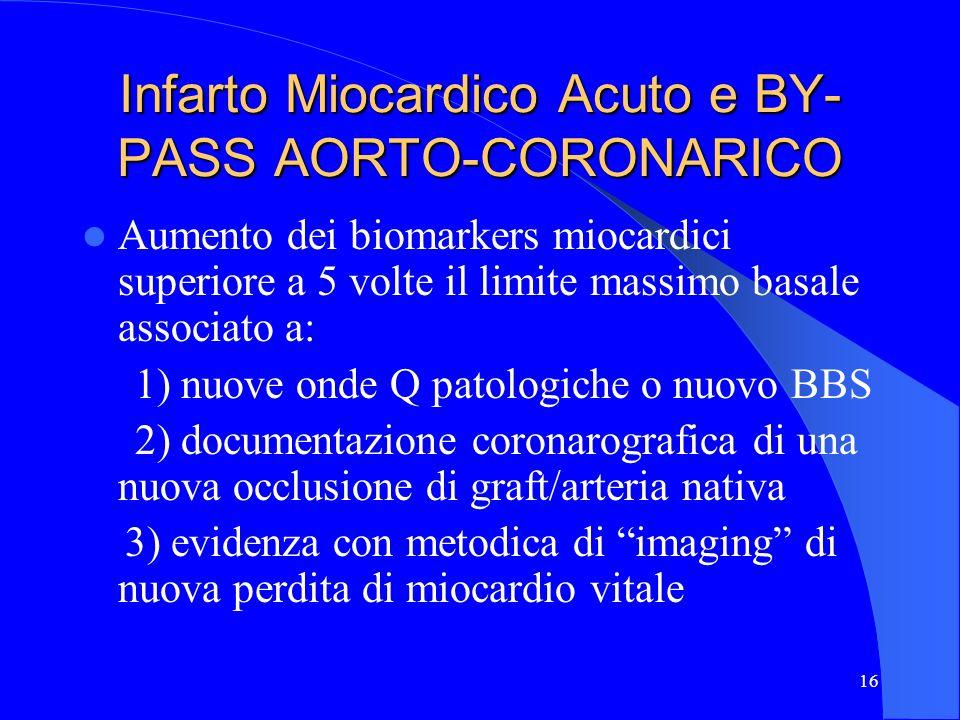 Infarto Miocardico Acuto e BY-PASS AORTO-CORONARICO