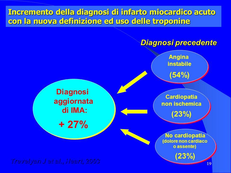 Incremento della diagnosi di infarto miocardico acuto con la nuova definizione ed uso delle troponine