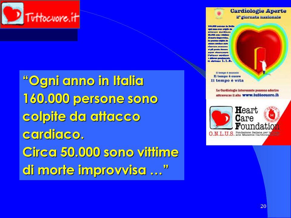 Ogni anno in Italia 160.000 persone sono colpite da attacco cardiaco.