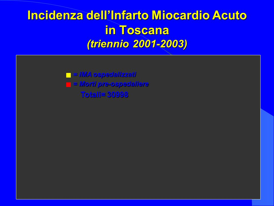 Incidenza dell'Infarto Miocardio Acuto in Toscana (triennio 2001-2003)