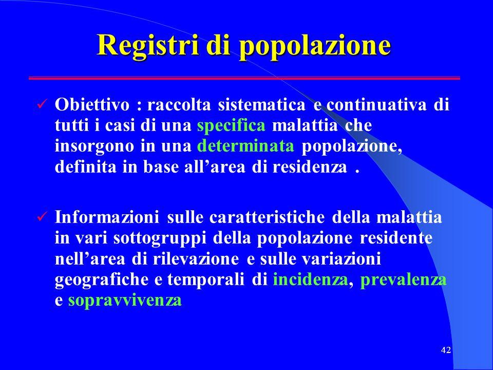 Registri di popolazione