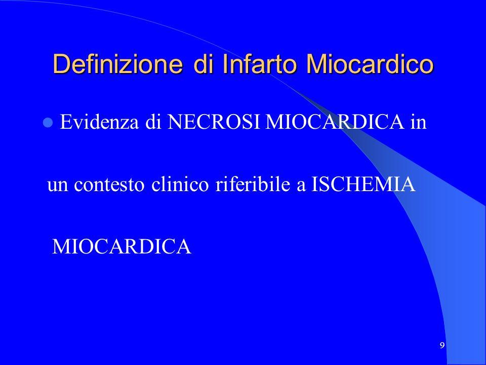 Definizione di Infarto Miocardico