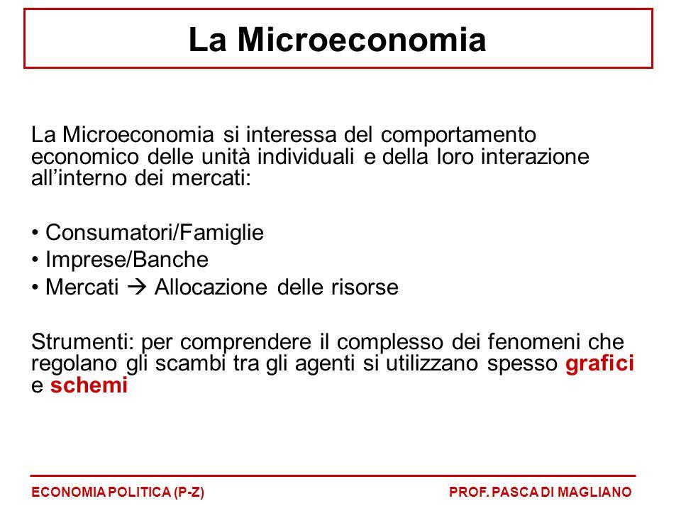 La Microeconomia La Microeconomia si interessa del comportamento economico delle unità individuali e della loro interazione all'interno dei mercati: