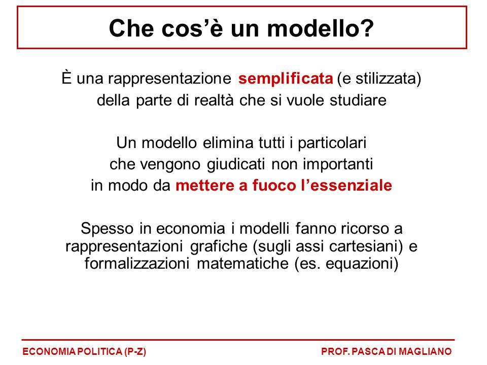 Che cos'è un modello È una rappresentazione semplificata (e stilizzata) della parte di realtà che si vuole studiare.