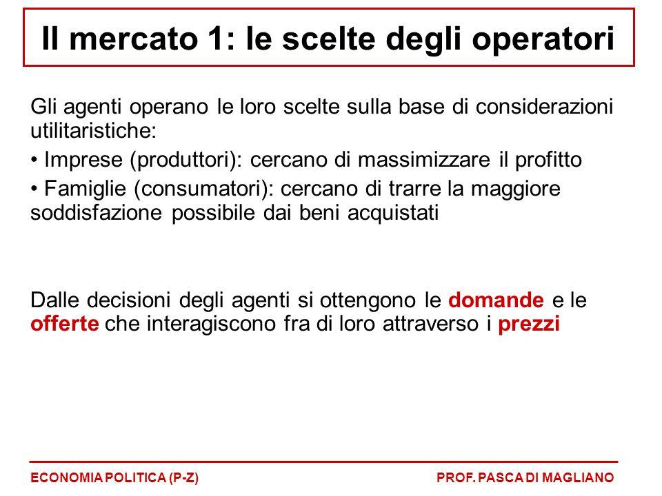 Il mercato 1: le scelte degli operatori