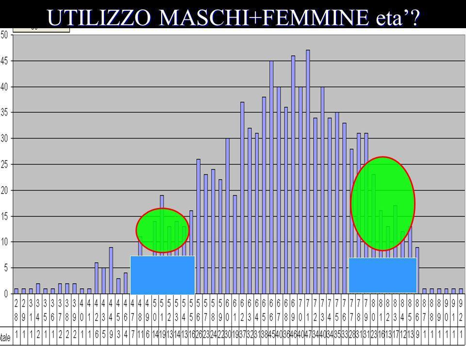 UTILIZZO MASCHI+FEMMINE eta'
