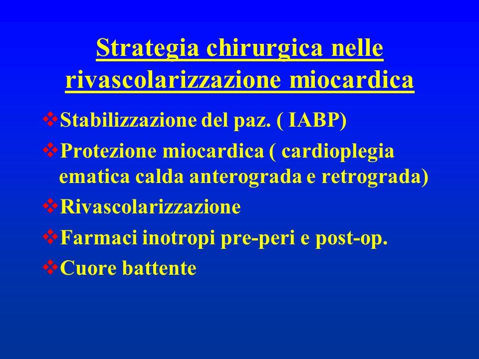 Strategia chirurgica nelle rivascolarizzazione miocardica