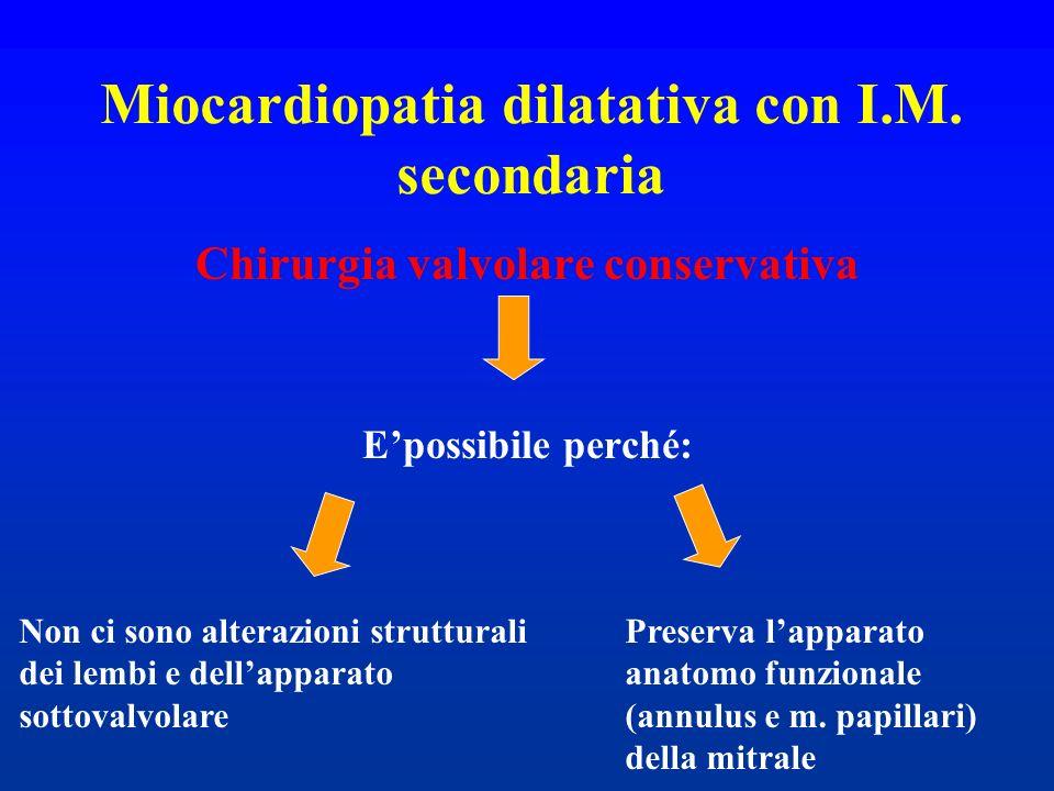 Miocardiopatia dilatativa con I.M. secondaria