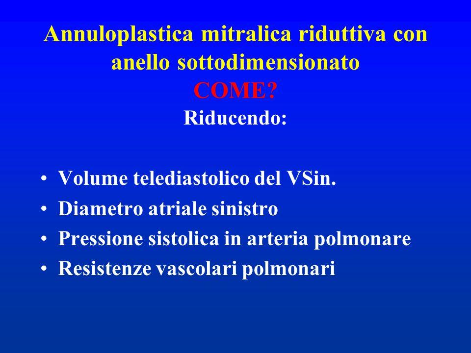 Annuloplastica mitralica riduttiva con anello sottodimensionato COME