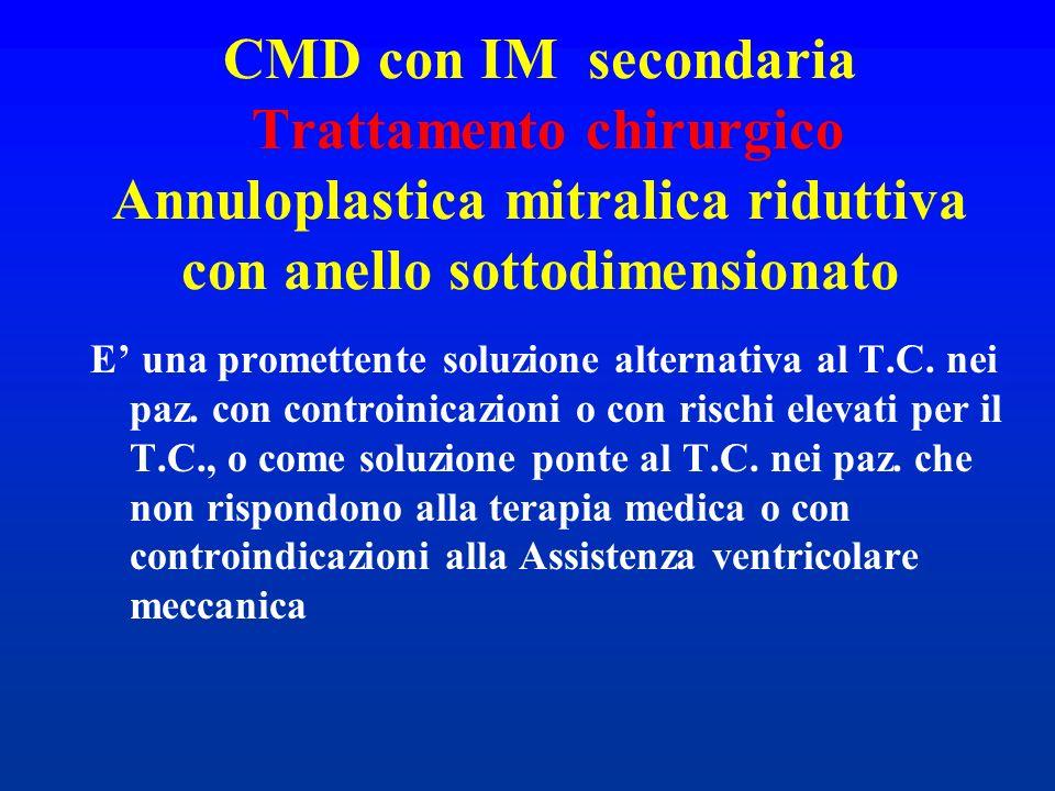 CMD con IM secondaria Trattamento chirurgico Annuloplastica mitralica riduttiva con anello sottodimensionato
