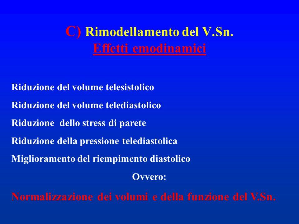 C) Rimodellamento del V.Sn. Effetti emodinamici
