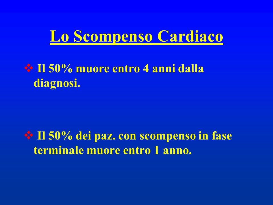 Lo Scompenso Cardiaco Il 50% muore entro 4 anni dalla diagnosi.