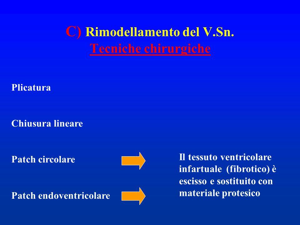 C) Rimodellamento del V.Sn. Tecniche chirurgiche
