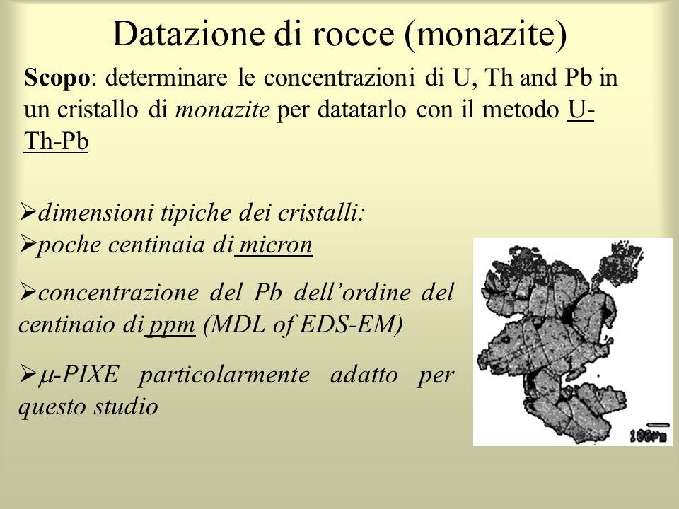 Datazione di rocce (monazite)