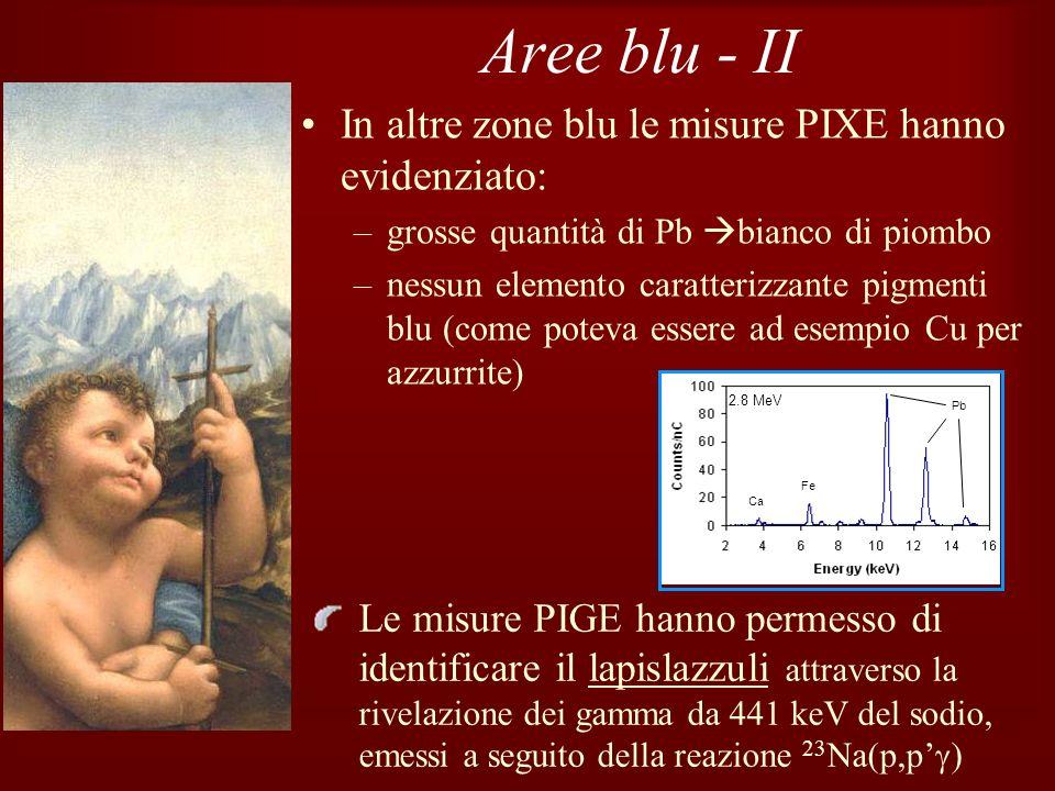 Aree blu - II In altre zone blu le misure PIXE hanno evidenziato: