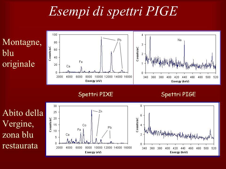 Esempi di spettri PIGE Montagne, blu originale