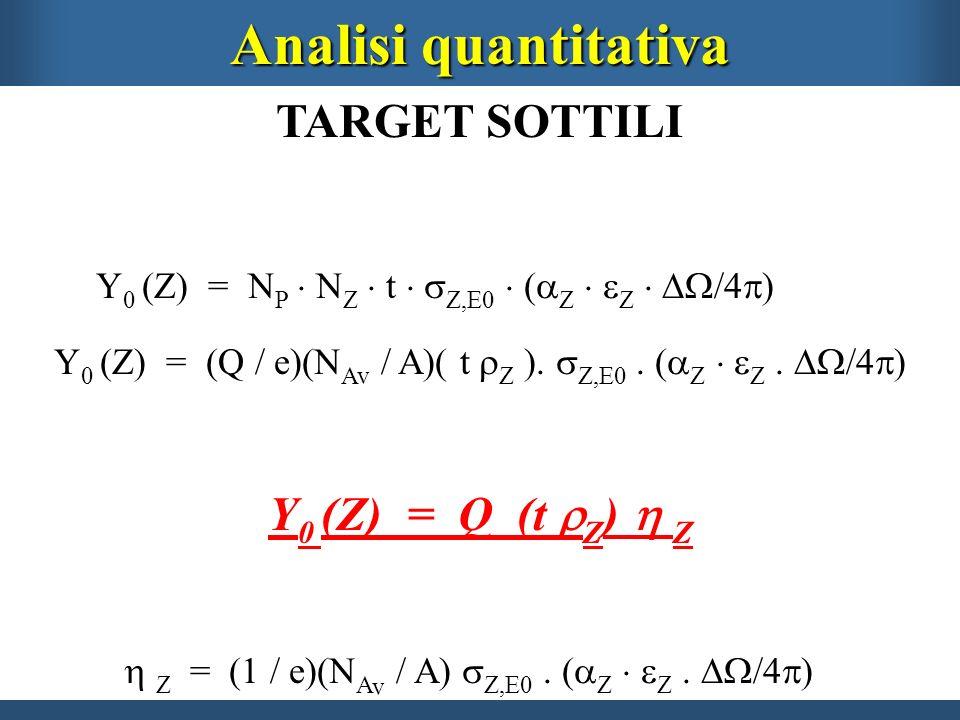 Analisi quantitativa TARGET SOTTILI Y0 (Z) = Q (t Z)  Z