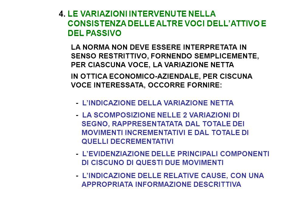 4. LE VARIAZIONI INTERVENUTE NELLA CONSISTENZA DELLE ALTRE VOCI DELL'ATTIVO E DEL PASSIVO