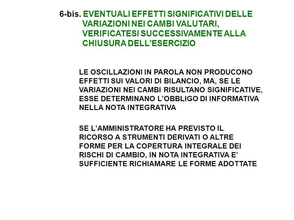 6-bis. EVENTUALI EFFETTI SIGNIFICATIVI DELLE VARIAZIONI NEI CAMBI VALUTARI, VERIFICATESI SUCCESSIVAMENTE ALLA CHIUSURA DELL'ESERCIZIO