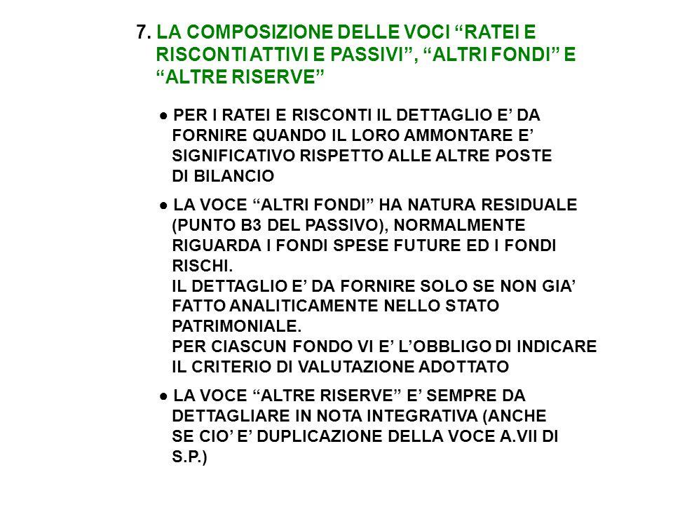 7. LA COMPOSIZIONE DELLE VOCI RATEI E RISCONTI ATTIVI E PASSIVI , ALTRI FONDI E ALTRE RISERVE