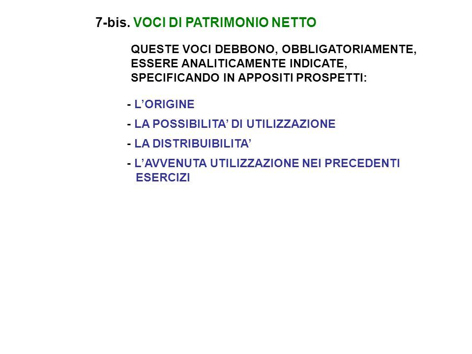 7-bis. VOCI DI PATRIMONIO NETTO