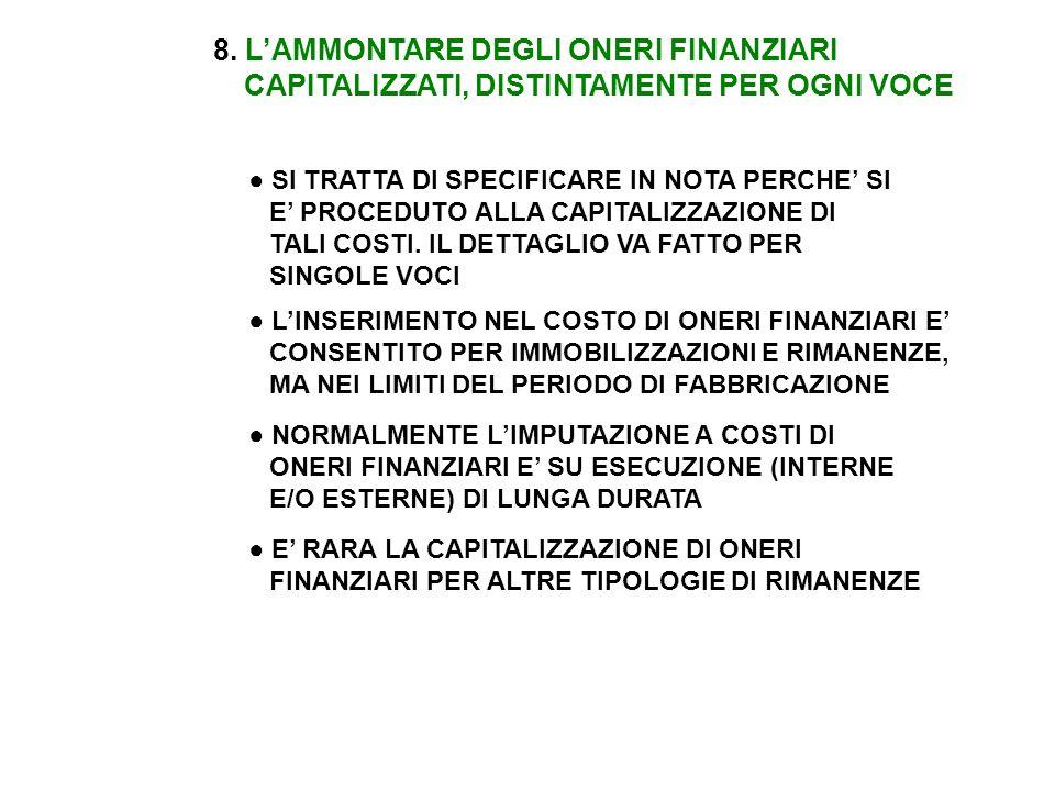 8. L'AMMONTARE DEGLI ONERI FINANZIARI CAPITALIZZATI, DISTINTAMENTE PER OGNI VOCE