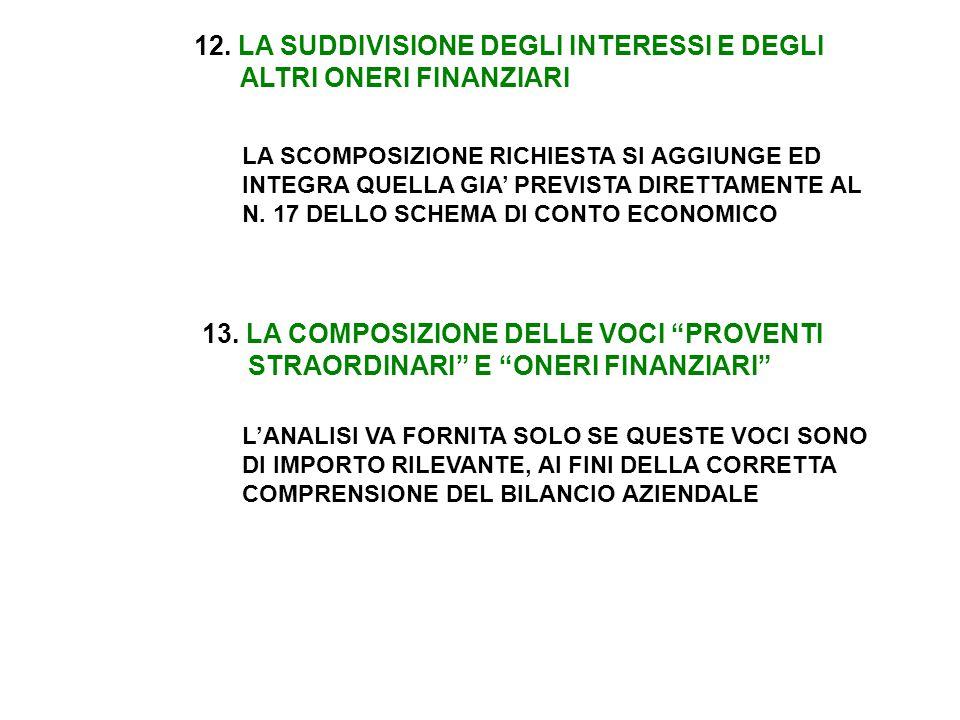 12. LA SUDDIVISIONE DEGLI INTERESSI E DEGLI ALTRI ONERI FINANZIARI