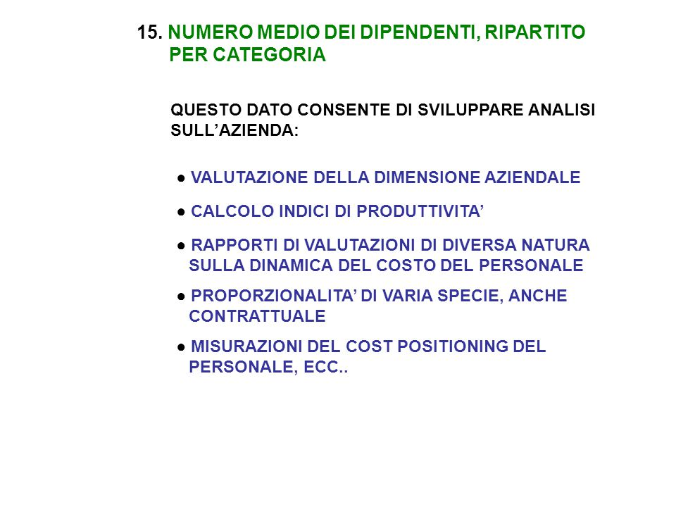 15. NUMERO MEDIO DEI DIPENDENTI, RIPARTITO PER CATEGORIA