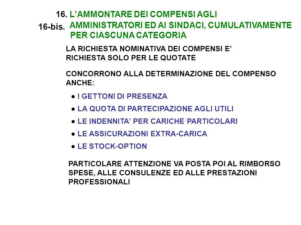16. L'AMMONTARE DEI COMPENSI AGLI
