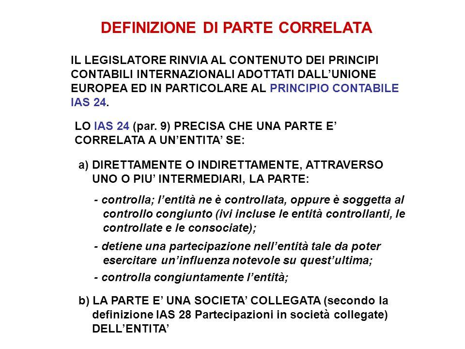 DEFINIZIONE DI PARTE CORRELATA