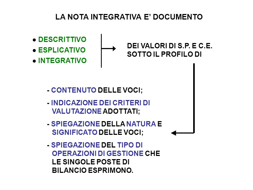 LA NOTA INTEGRATIVA E' DOCUMENTO